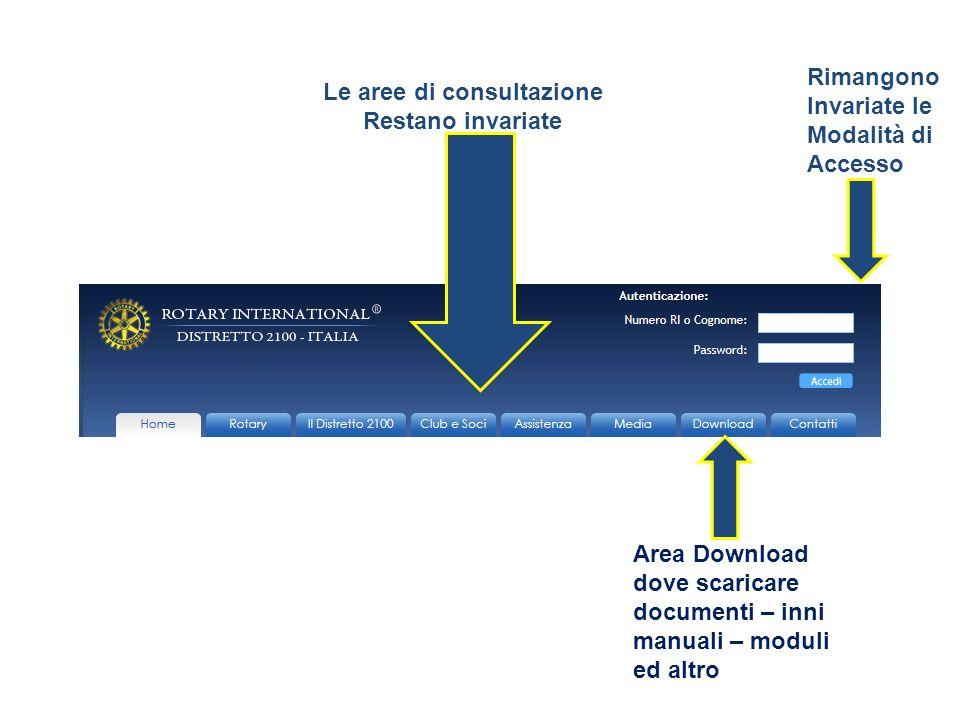 Rimangono Invariate le Modalità di Accesso Le aree di consultazione Restano invariate Area Download dove scaricare documenti – inni manuali – moduli e
