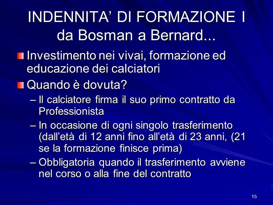 15 INDENNITA DI FORMAZIONE I da Bosman a Bernard... Investimento nei vivai, formazione ed educazione dei calciatori Quando è dovuta? –Il calciatore fi