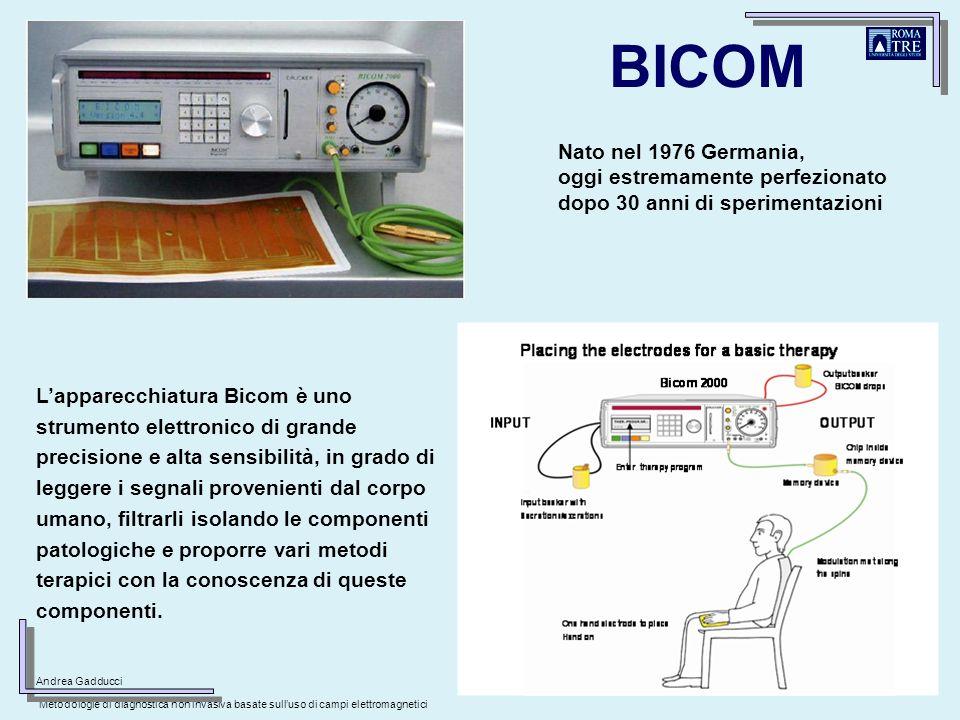 18 BICOM Nato nel 1976 Germania, oggi estremamente perfezionato dopo 30 anni di sperimentazioni Lapparecchiatura Bicom è uno strumento elettronico di