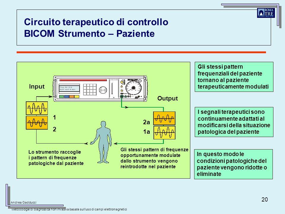 20 Circuito terapeutico di controllo BICOM Strumento – Paziente Gli stessi pattern frequenziali del paziente tornano al paziente terapeuticamente modu