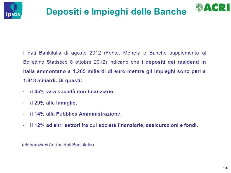 108 Depositi e Impieghi delle Banche I dati Bankitalia di agosto 2012 (Fonte: Moneta e Banche supplemento al Bollettino Statistico 8 ottobre 2012) ind