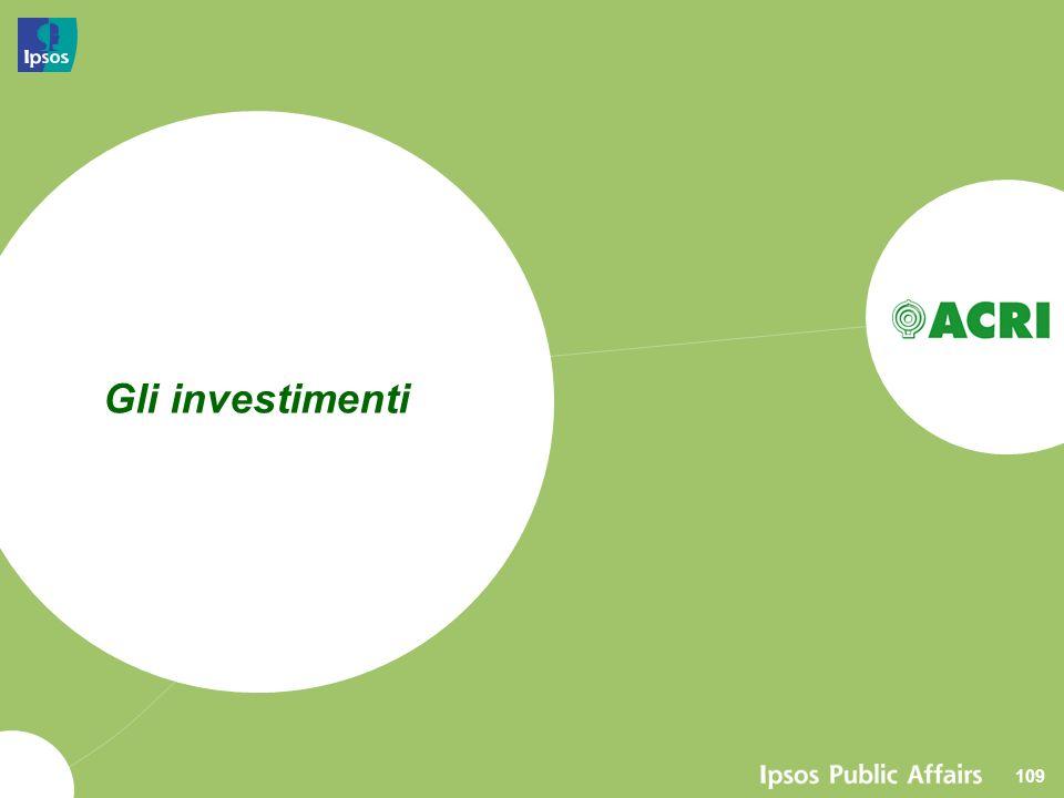 Gli investimenti 109