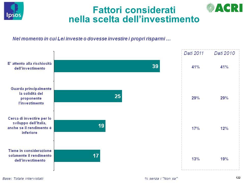 122 Dati 2011Dati 201041%29% 17%12% 13%19% Nel momento in cui Lei investe o dovesse investire i propri risparmi … Fattori considerati nella scelta del