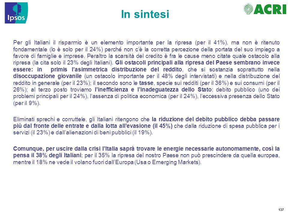 137 Per gli Italiani il risparmio è un elemento importante per la ripresa (per il 41%), ma non è ritenuto fondamentale (lo è solo per il 24%) perché n