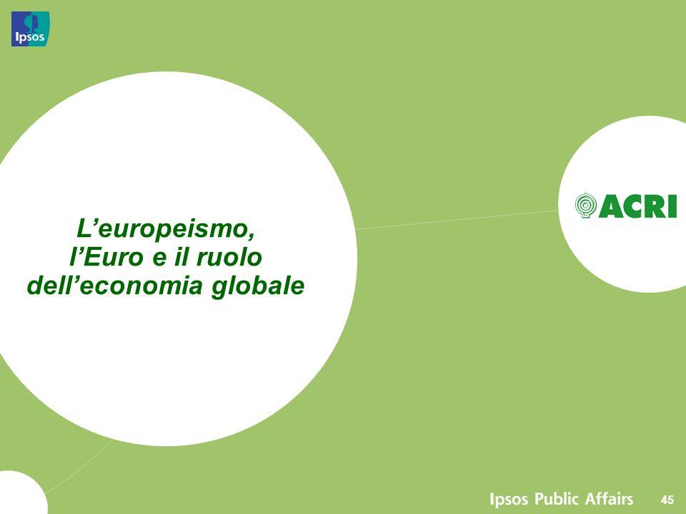 Leuropeismo, lEuro e il ruolo delleconomia globale 45