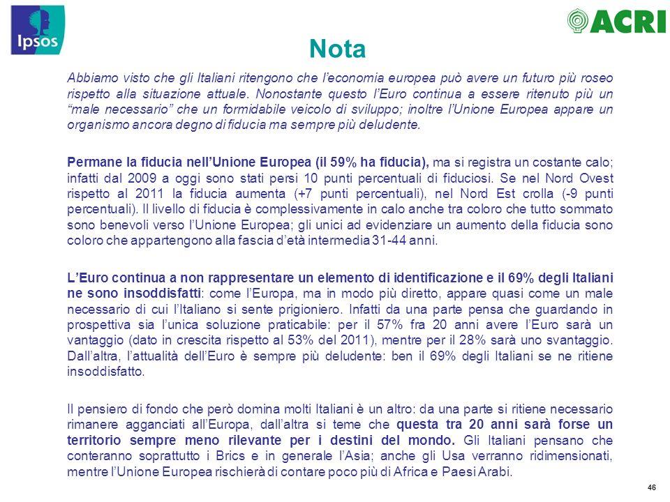46 Nota Abbiamo visto che gli Italiani ritengono che leconomia europea può avere un futuro più roseo rispetto alla situazione attuale. Nonostante ques