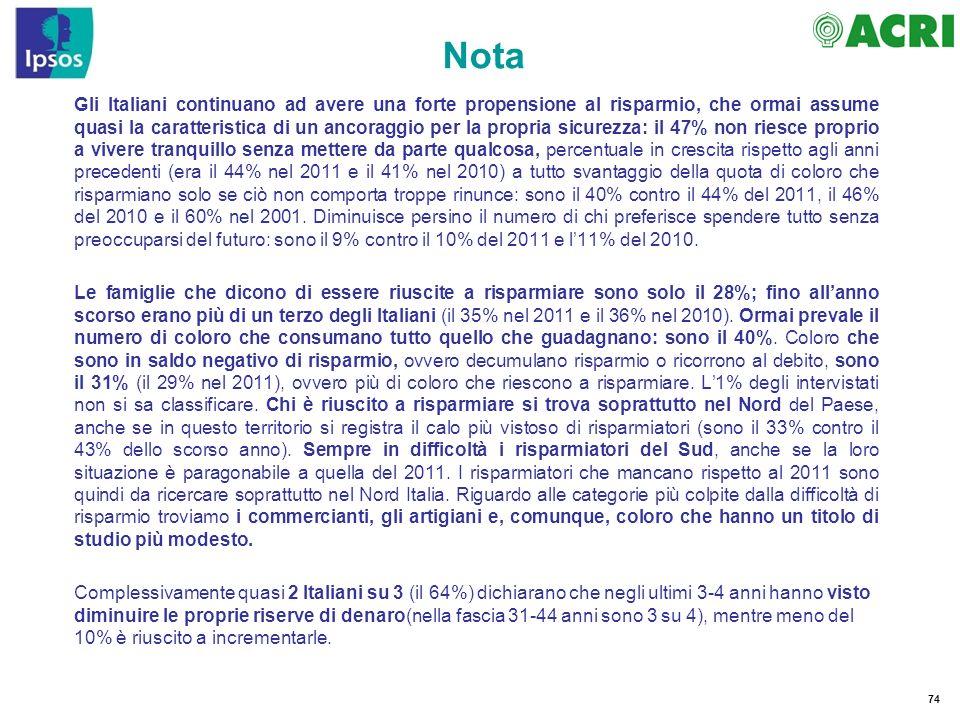 74 Gli Italiani continuano ad avere una forte propensione al risparmio, che ormai assume quasi la caratteristica di un ancoraggio per la propria sicur