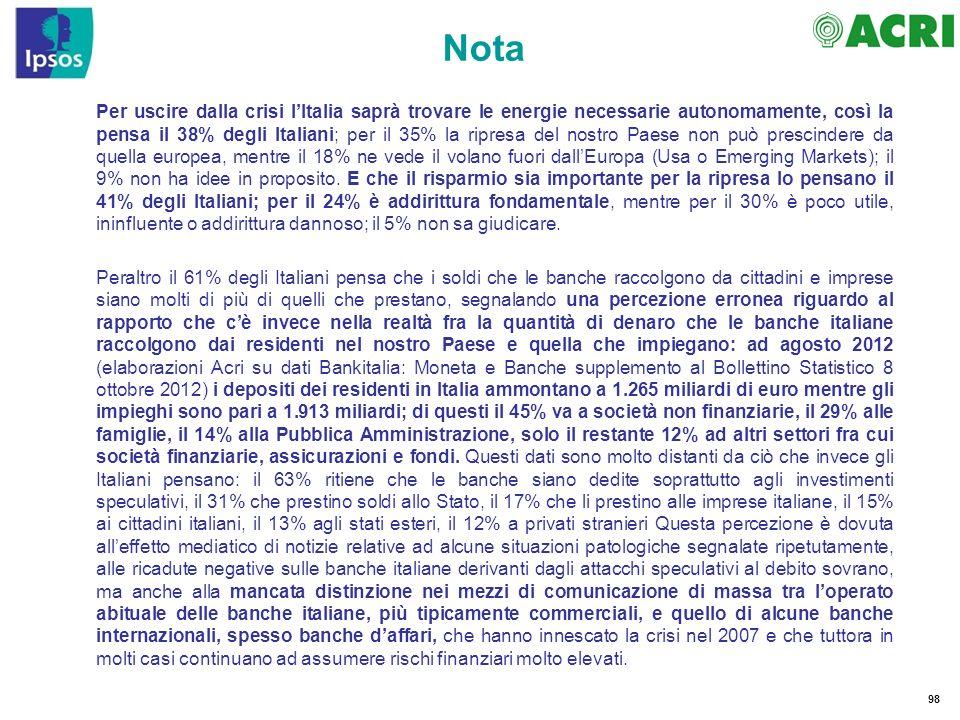 98 Nota Per uscire dalla crisi lItalia saprà trovare le energie necessarie autonomamente, così la pensa il 38% degli Italiani; per il 35% la ripresa d