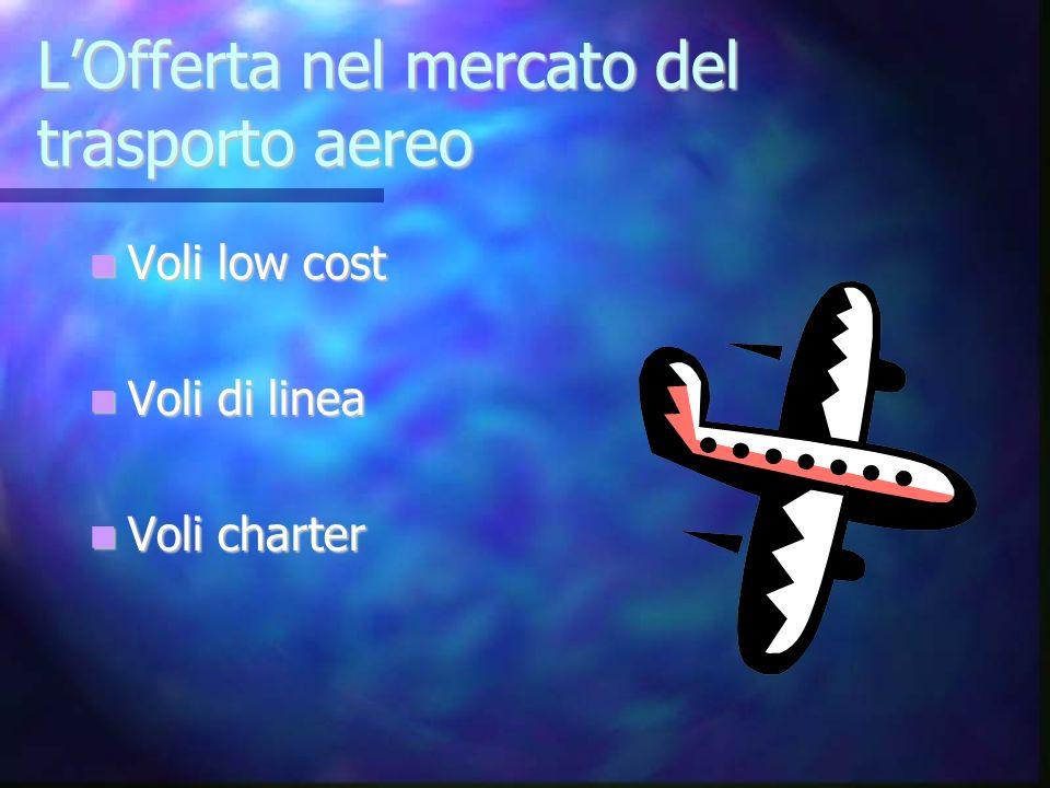 LOfferta nel mercato del trasporto aereo Voli low cost Voli low cost Voli di linea Voli di linea Voli charter Voli charter