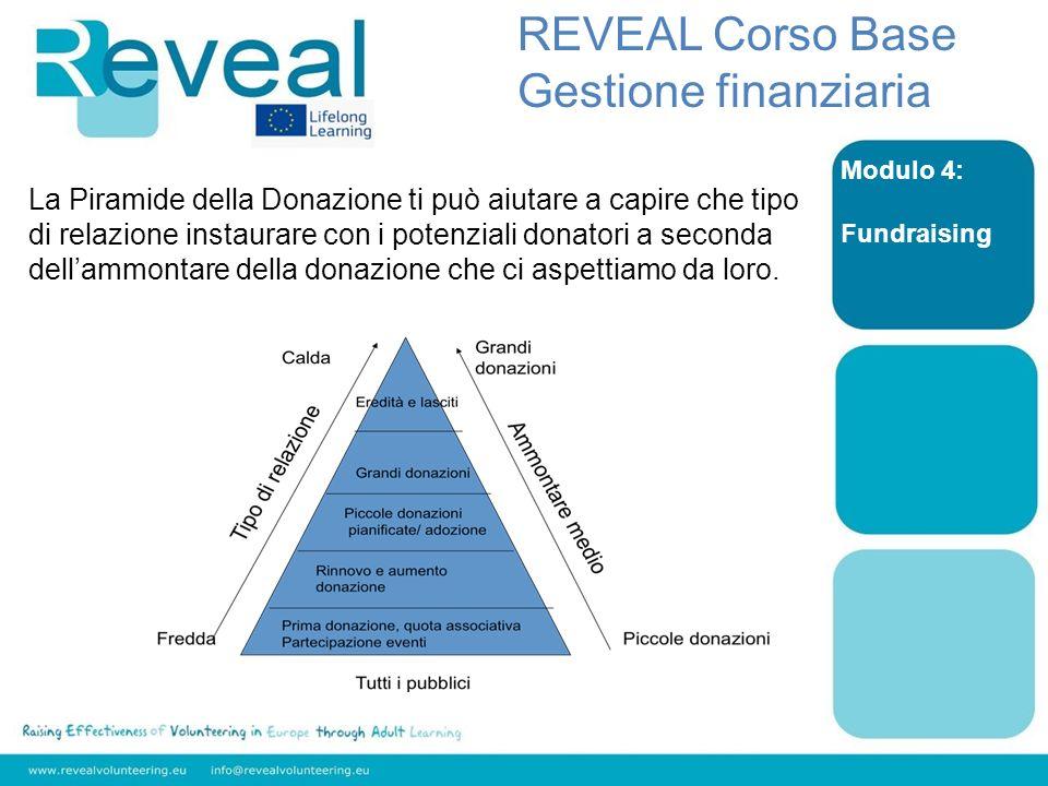 Modulo 4: Fundraising REVEAL Corso Base Gestione finanziaria La Piramide della Donazione ti può aiutare a capire che tipo di relazione instaurare con
