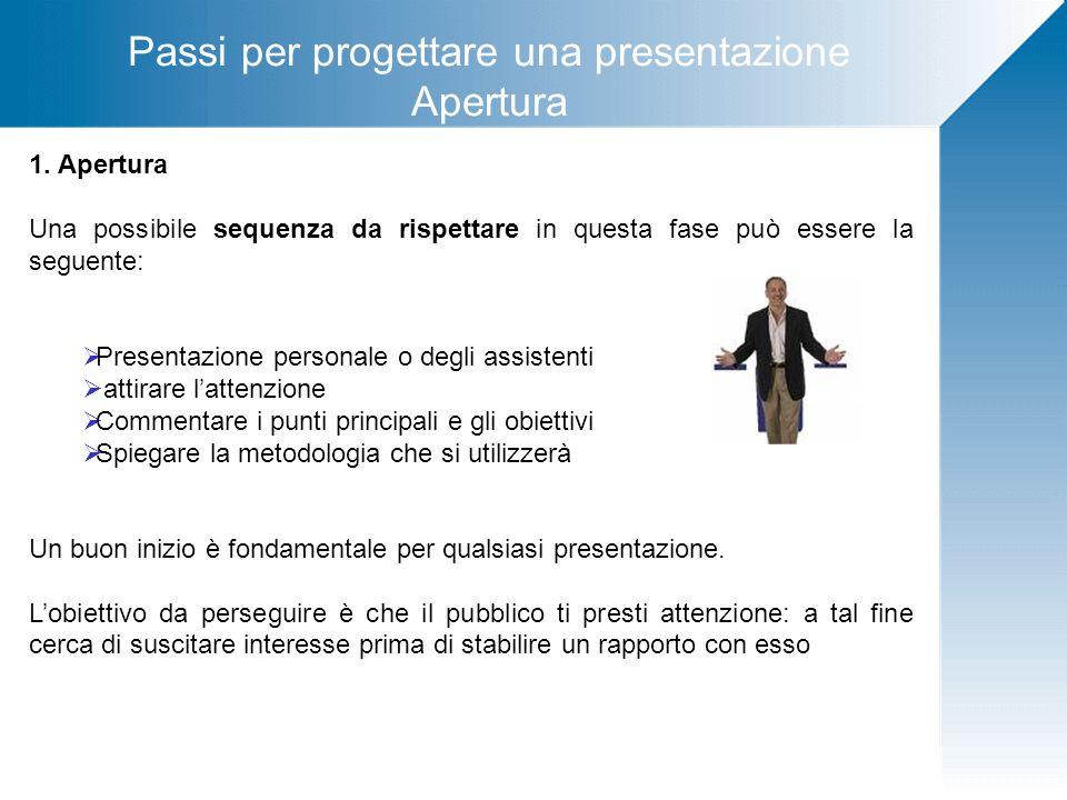 Passi per progettare una presentazione Apertura 1. Apertura Una possibile sequenza da rispettare in questa fase può essere la seguente: Presentazione