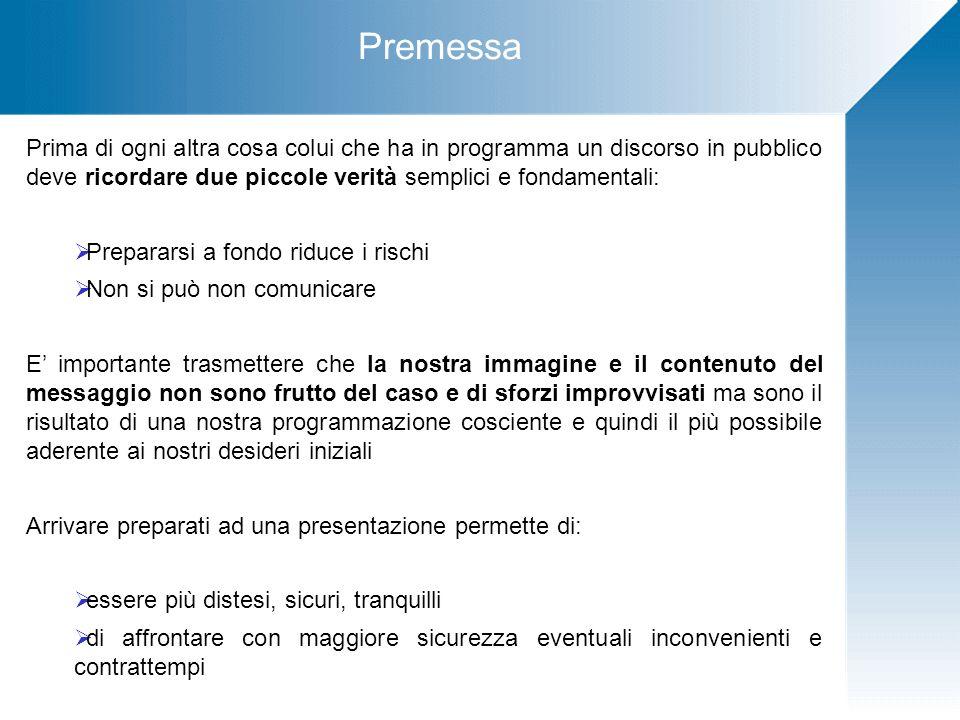 Passi per progettare una presentazione Apertura 1.
