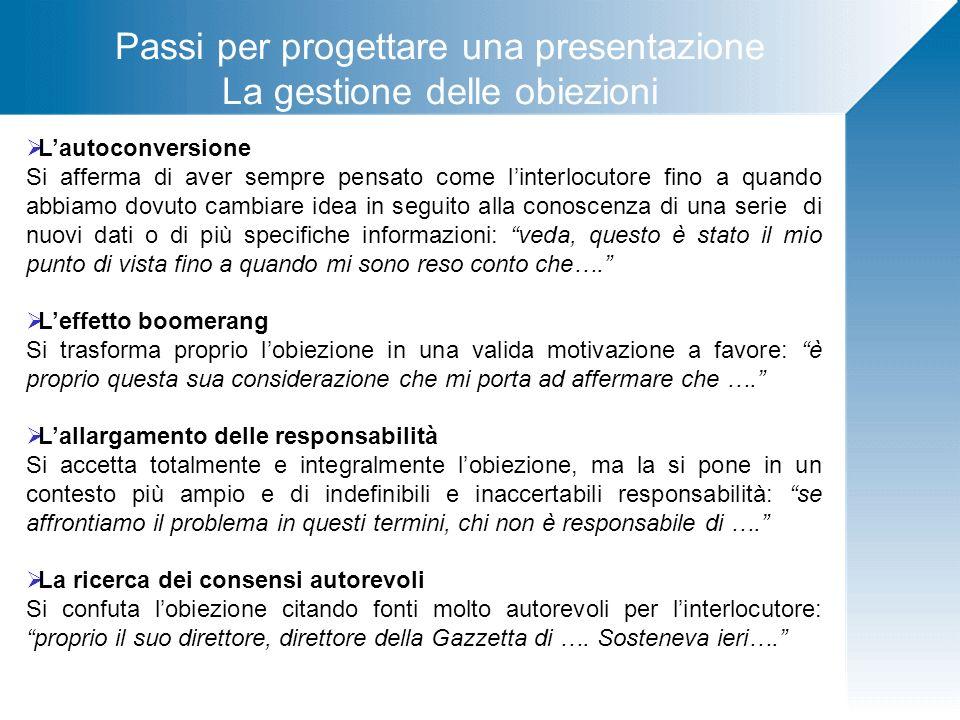 Passi per progettare una presentazione La gestione delle obiezioni Lautoconversione Si afferma di aver sempre pensato come linterlocutore fino a quand