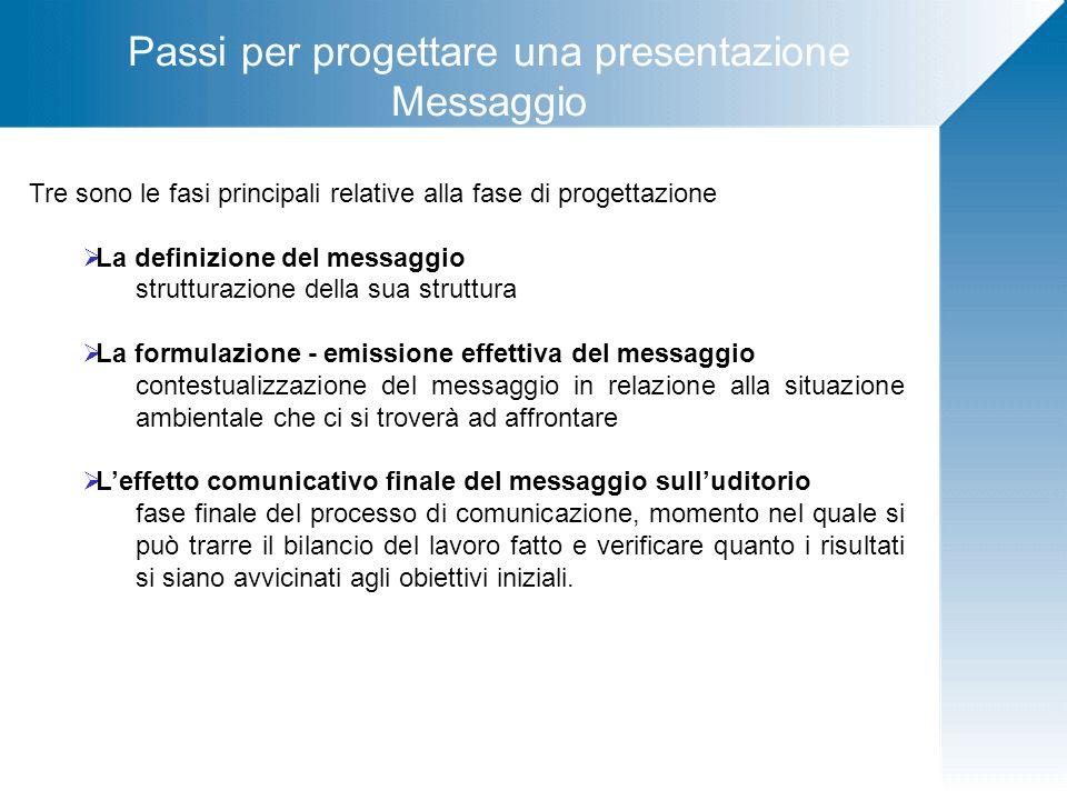 Passi per progettare una presentazione Messaggio Tre sono le fasi principali relative alla fase di progettazione La definizione del messaggio struttur