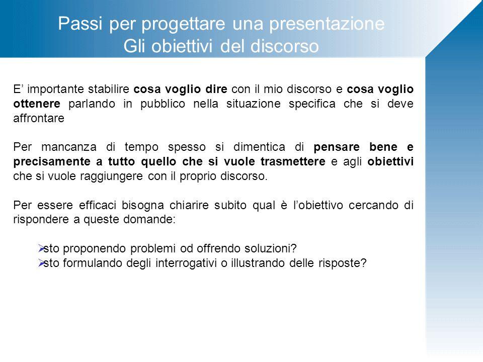 Passi per progettare una presentazione Come introdurre un relatore Cosa si dovrebbe dire in un introduzione.
