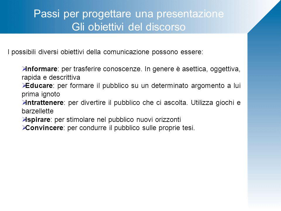 Passi per progettare una presentazione Gli obiettivi del discorso I possibili diversi obiettivi della comunicazione possono essere: Informare: per tra