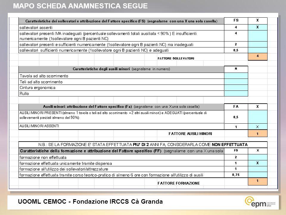 MAPO SCHEDA ANAMNESTICA SEGUE UOOML CEMOC - Fondazione IRCCS Cà Granda