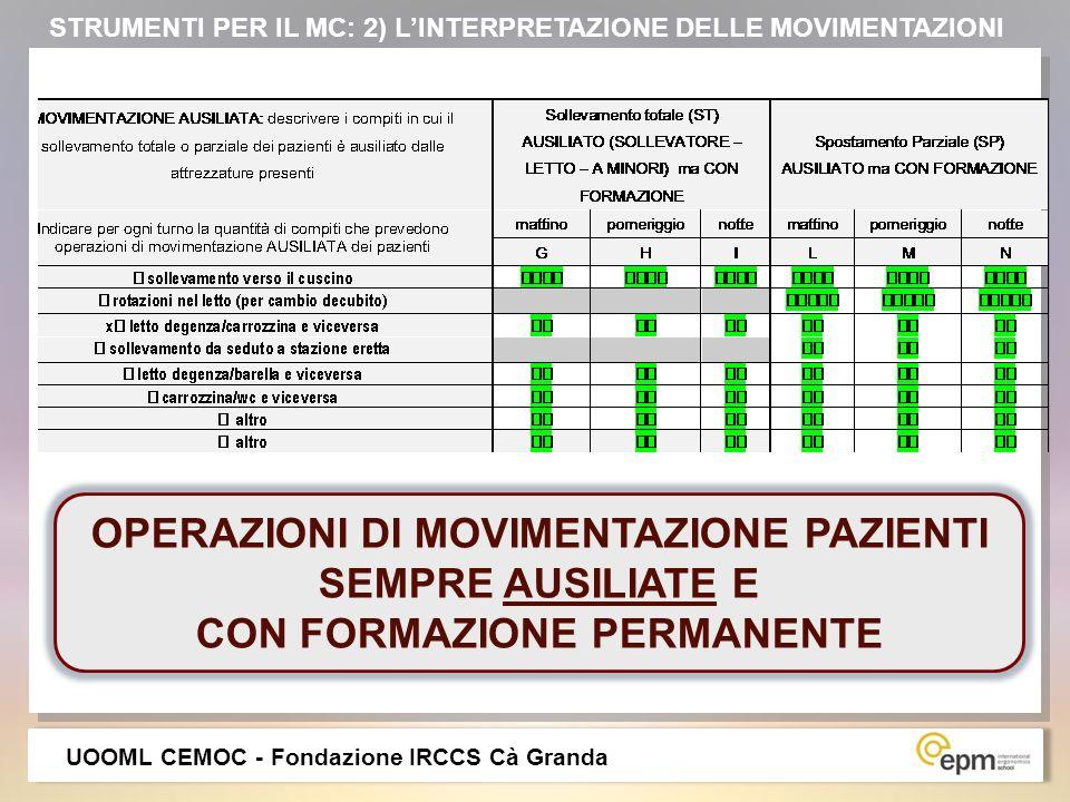 UOOML CEMOC - Fondazione IRCCS Cà Granda OPERAZIONI DI MOVIMENTAZIONE PAZIENTI SEMPRE AUSILIATE E CON FORMAZIONE PERMANENTE STRUMENTI PER IL MC: 2) LI