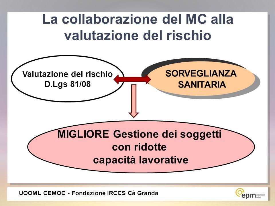 Valutazione del rischio D.Lgs 81/08 MIGLIORE Gestione dei soggetti con ridotte capacità lavorative La collaborazione del MC alla valutazione del risch