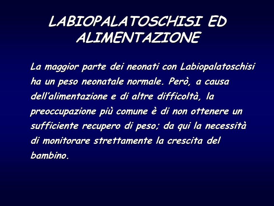 La maggior parte dei neonati con Labiopalatoschisi ha un peso neonatale normale. Però, a causa dellalimentazione e di altre difficoltà, la preoccupazi