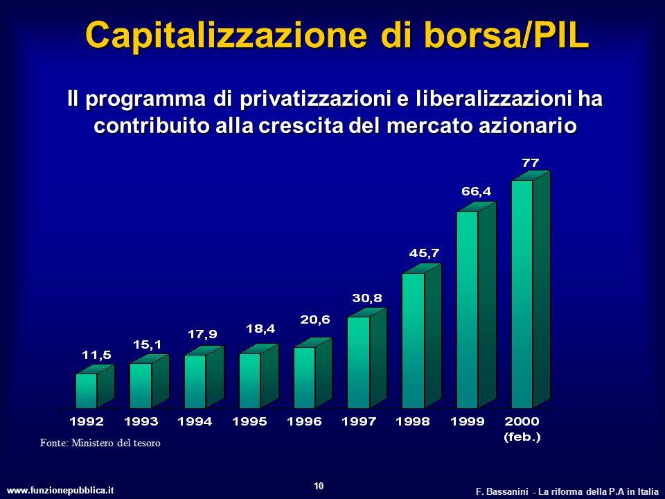 www.funzionepubblica.it F. Bassanini - La riforma della P.A in Italia 10 Il programma di privatizzazioni e liberalizzazioni ha contribuito alla cresci