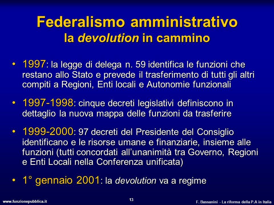 www.funzionepubblica.it F. Bassanini - La riforma della P.A in Italia 13 Federalismo amministrativo la devolution in cammino 1997 : la legge di delega