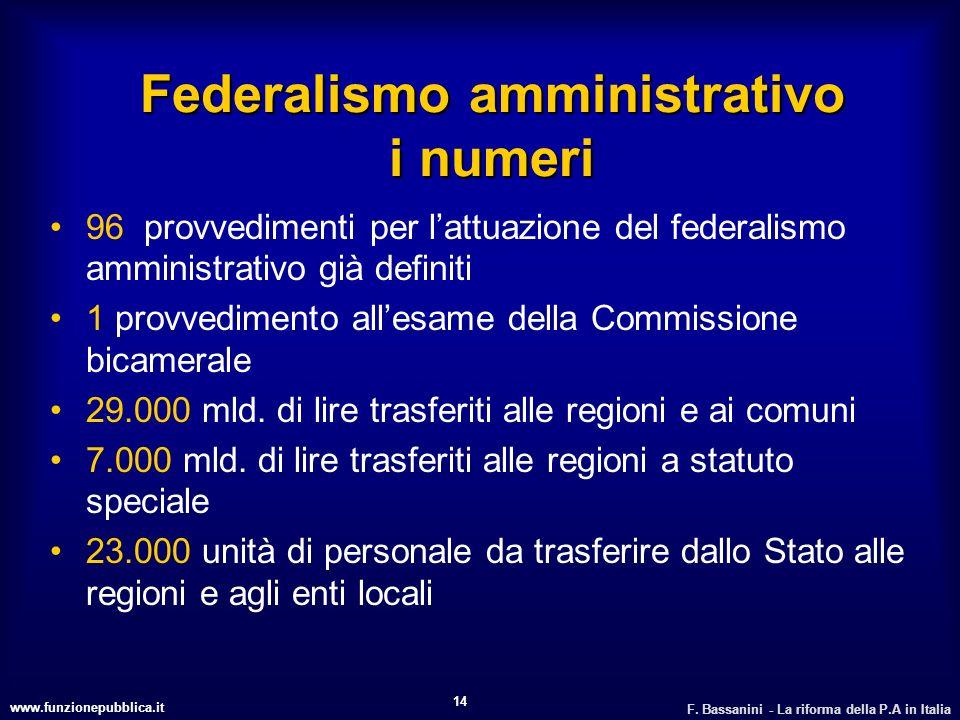 www.funzionepubblica.it F. Bassanini - La riforma della P.A in Italia 14 Federalismo amministrativo i numeri 96 provvedimenti per lattuazione del fede
