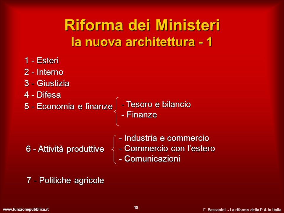 www.funzionepubblica.it F. Bassanini - La riforma della P.A in Italia 19 Riforma dei Ministeri la nuova architettura - 1 1 - Esteri 2 - Interno 3 - Gi