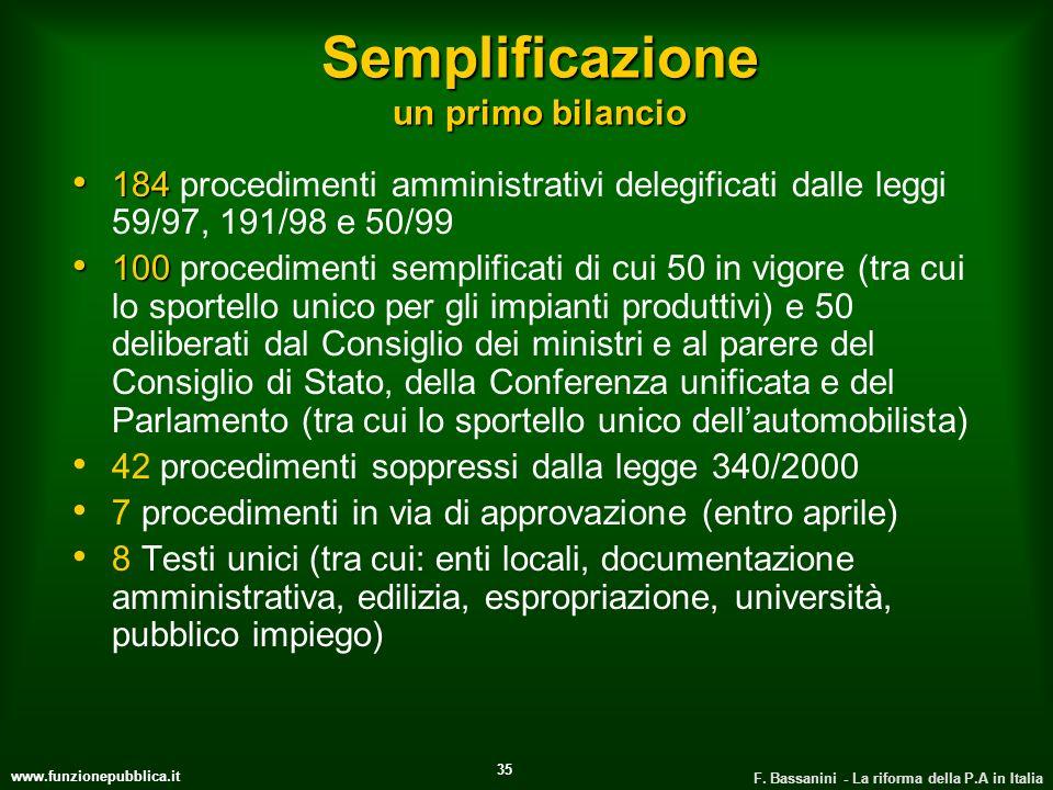 www.funzionepubblica.it F. Bassanini - La riforma della P.A in Italia 35 Semplificazione un primo bilancio 184 184 procedimenti amministrativi delegif
