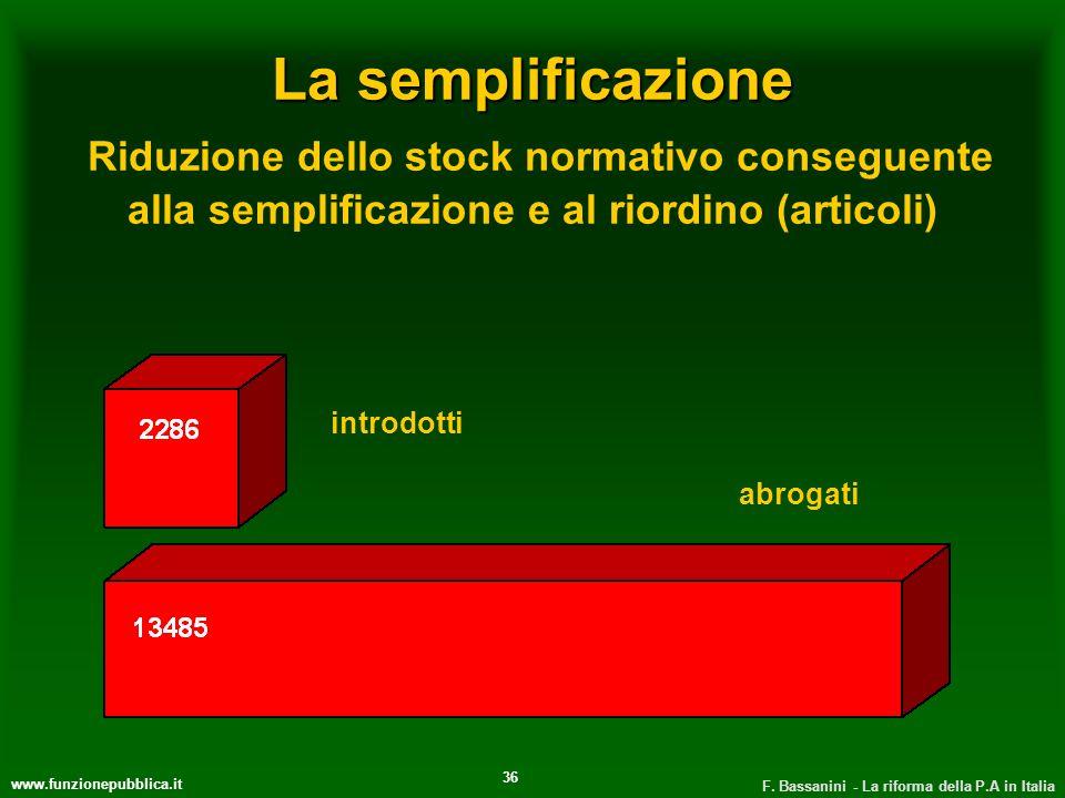 www.funzionepubblica.it F. Bassanini - La riforma della P.A in Italia 36 La semplificazione La semplificazione Riduzione dello stock normativo consegu