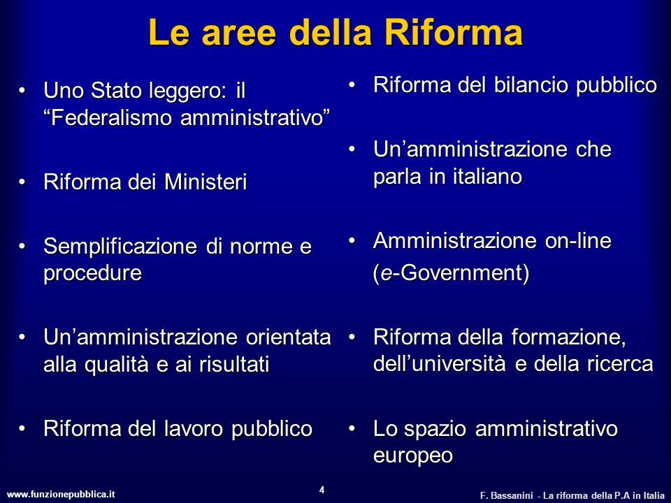 www.funzionepubblica.it F. Bassanini - La riforma della P.A in Italia 4 Le aree della Riforma Uno Stato leggero: il Federalismo amministrativoUno Stat