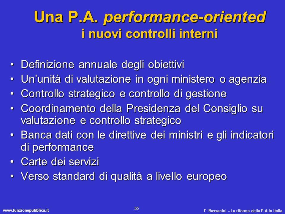 www.funzionepubblica.it F. Bassanini - La riforma della P.A in Italia 55 Una P.A. performance-oriented i nuovi controlli interni Definizione annuale d
