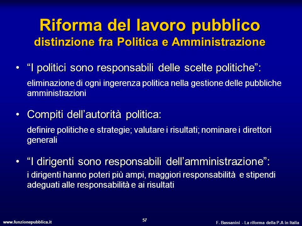 www.funzionepubblica.it F. Bassanini - La riforma della P.A in Italia 57 Riforma del lavoro pubblico distinzione fra Politica e Amministrazione I poli