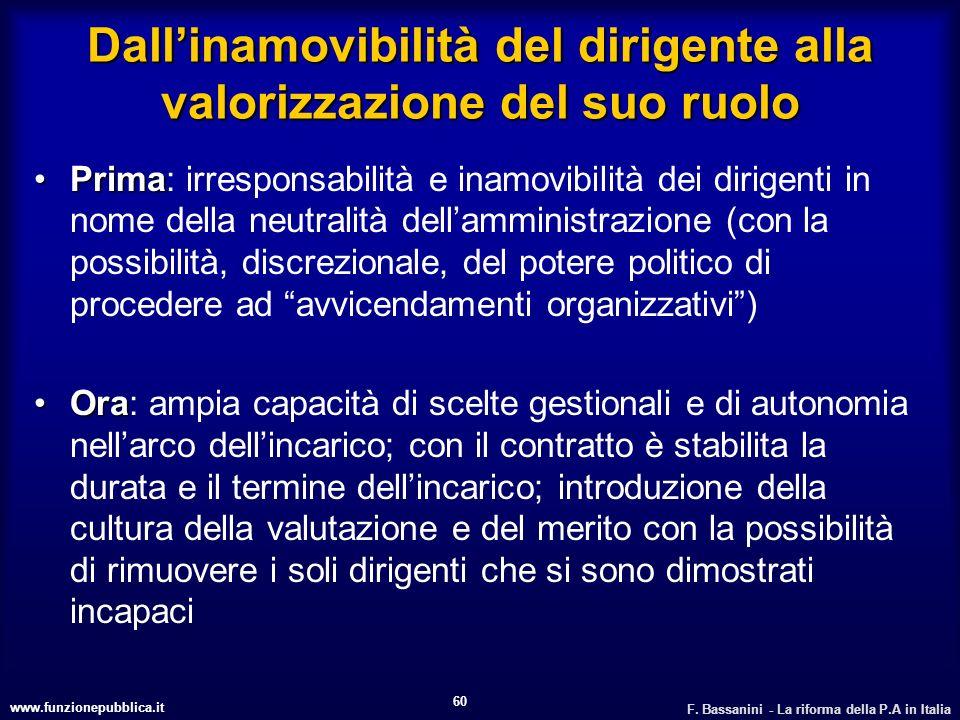 www.funzionepubblica.it F. Bassanini - La riforma della P.A in Italia 60 Dallinamovibilità del dirigente alla valorizzazione del suo ruolo PrimaPrima: