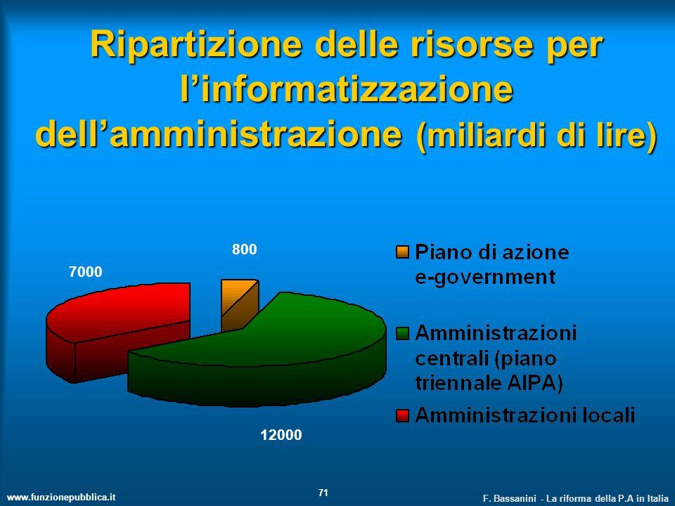 www.funzionepubblica.it F. Bassanini - La riforma della P.A in Italia 71 Ripartizione delle risorse per linformatizzazione dellamministrazione (miliar