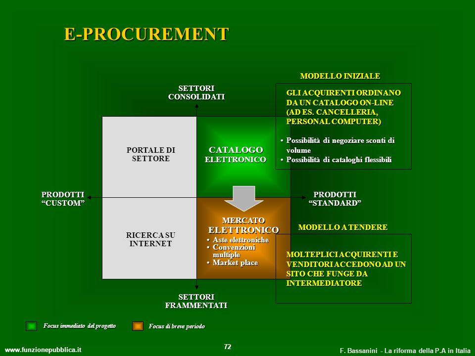 www.funzionepubblica.it F. Bassanini - La riforma della P.A in Italia 72 CATALOGO ELETTRONICO MERCATO ELETTRONICO RICERCA SU INTERNET PORTALE DI SETTO