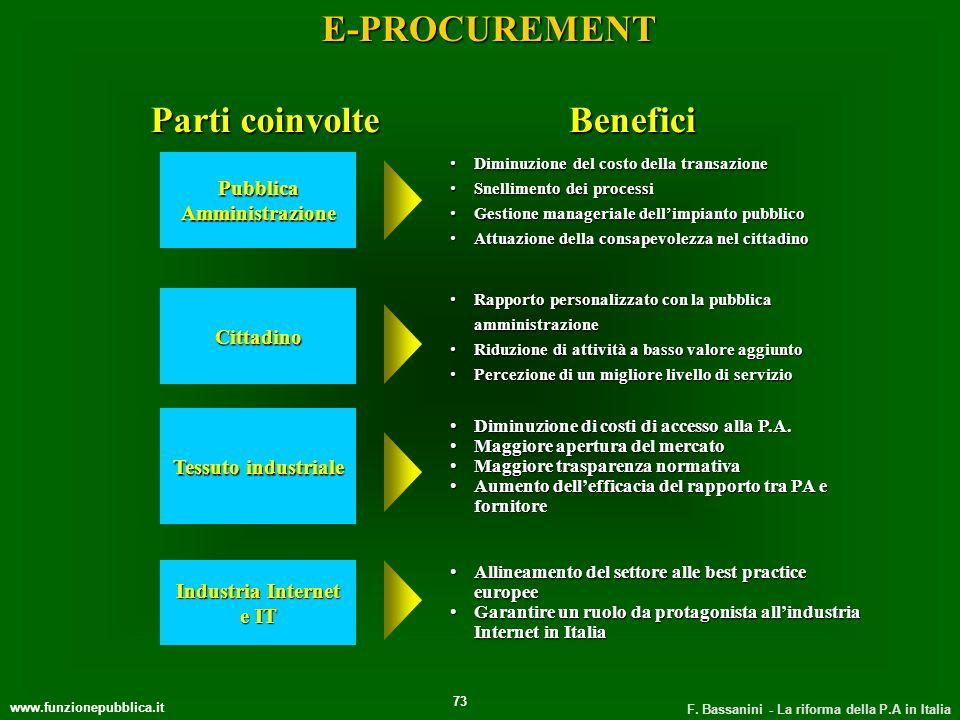 www.funzionepubblica.it F. Bassanini - La riforma della P.A in Italia 73 Parti coinvolte Benefici Pubblica Amministrazione Diminuzione del costo della