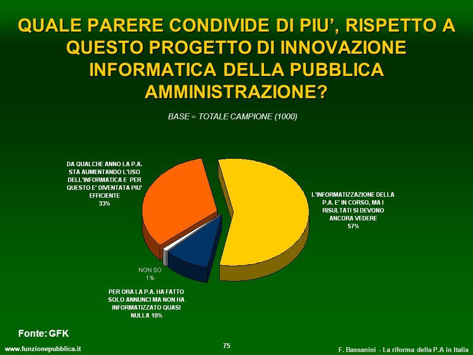 www.funzionepubblica.it F. Bassanini - La riforma della P.A in Italia 75 QUALE PARERE CONDIVIDE DI PIU, RISPETTO A QUESTO PROGETTO DI INNOVAZIONE INFO