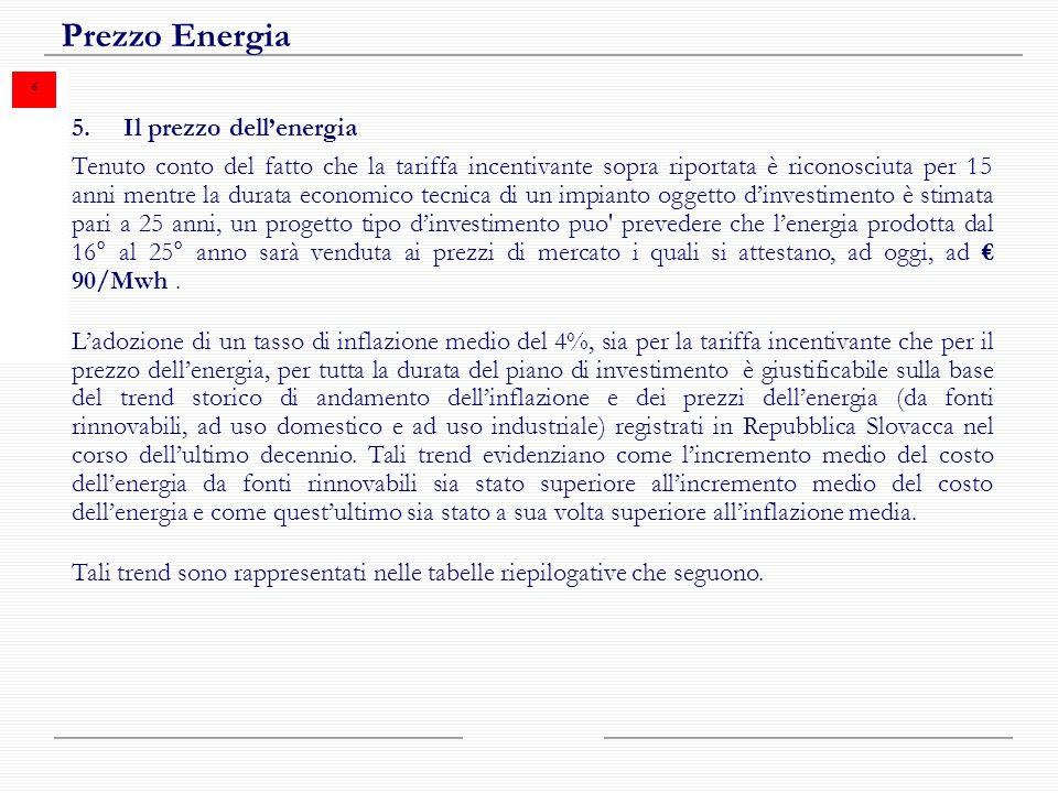 6 Prezzo Energia 5.