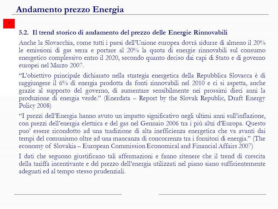 8 Andamento prezzo Energia 5.2.