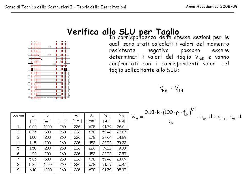 Verifica allo SLU per Taglio Corso di Tecnica delle Costruzioni I - Teoria delle Esercitazioni Anno Accademico 2008/09 In corrispondenza delle stesse