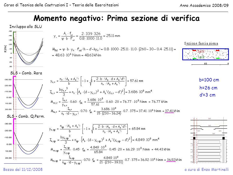 Momento negativo: Prima sezione di verifica Corso di Tecnica delle Costruzioni I - Teoria delle Esercitazioni Anno Accademico 2008/09 a cura di Enzo M