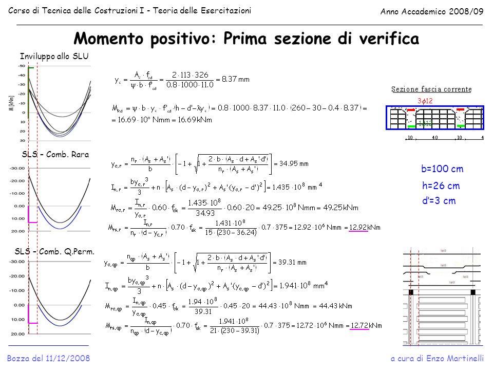 Momento positivo: Prima sezione di verifica Corso di Tecnica delle Costruzioni I - Teoria delle Esercitazioni Anno Accademico 2008/09 a cura di Enzo M