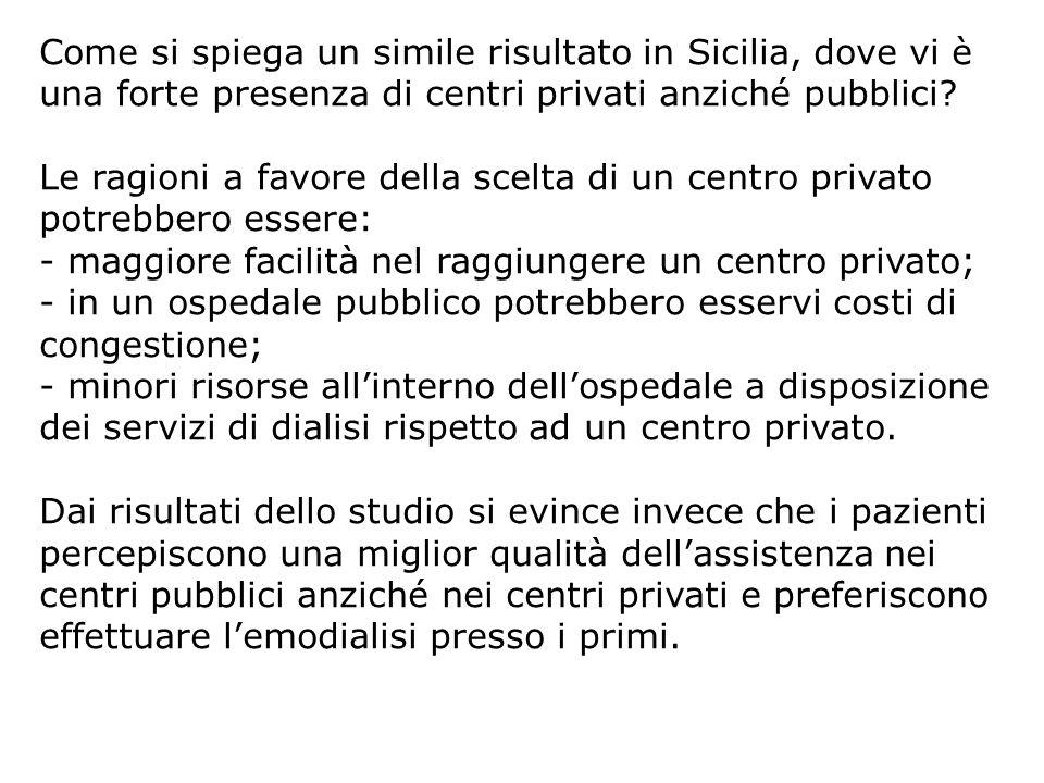 Come si spiega un simile risultato in Sicilia, dove vi è una forte presenza di centri privati anziché pubblici? Le ragioni a favore della scelta di un