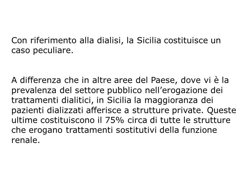 Con riferimento alla dialisi, la Sicilia costituisce un caso peculiare. A differenza che in altre aree del Paese, dove vi è la prevalenza del settore