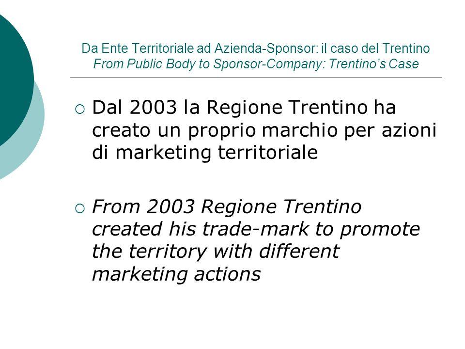 Da Ente Territoriale ad Azienda-Sponsor: il caso del Trentino From Public Body to Sponsor-Company: Trentinos Case Dal 2003 la Regione Trentino ha crea