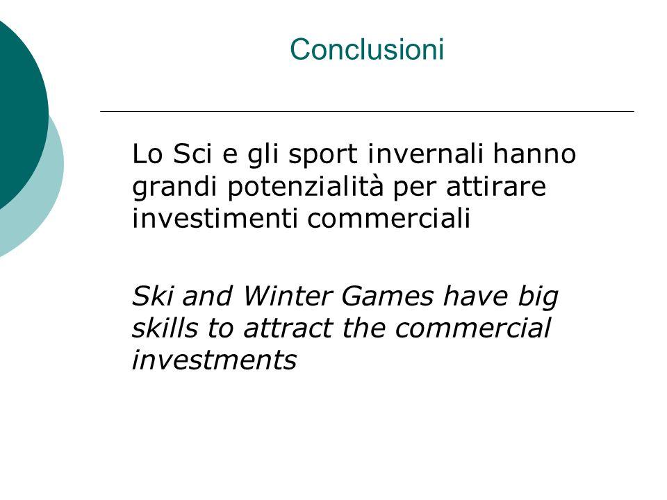 Conclusioni Lo Sci e gli sport invernali hanno grandi potenzialità per attirare investimenti commerciali Ski and Winter Games have big skills to attra