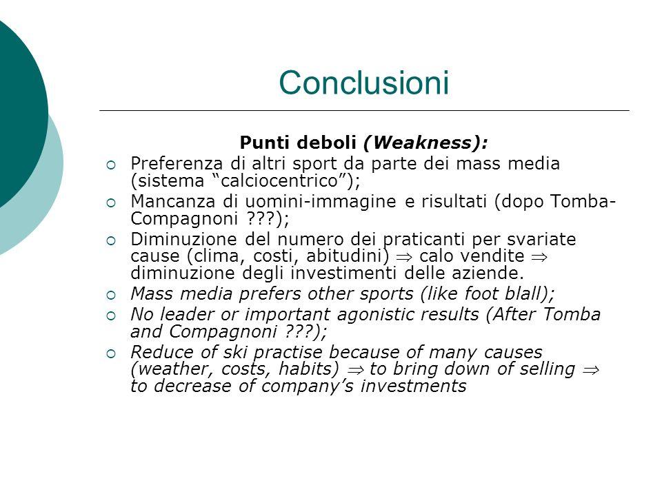 Conclusioni Punti deboli (Weakness): Preferenza di altri sport da parte dei mass media (sistema calciocentrico); Mancanza di uomini-immagine e risulta