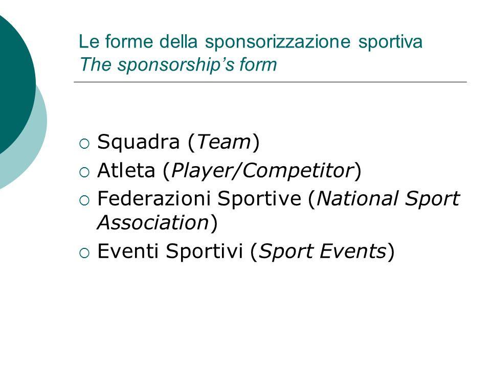 Le forme della sponsorizzazione sportiva The sponsorships form Squadra (Team) Atleta (Player/Competitor) Federazioni Sportive (National Sport Associat