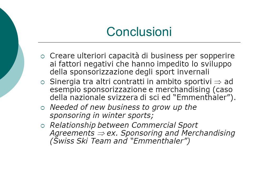 Conclusioni Creare ulteriori capacità di business per sopperire ai fattori negativi che hanno impedito lo sviluppo della sponsorizzazione degli sport